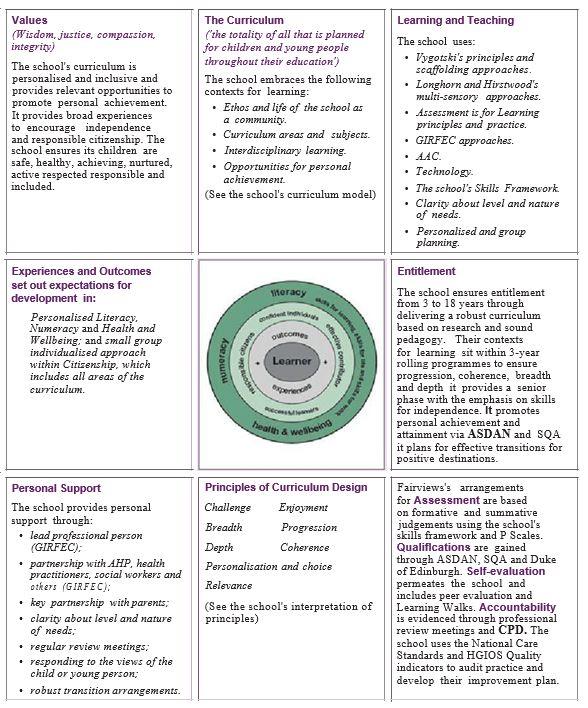 the-schools-schematic-curriculum-planner
